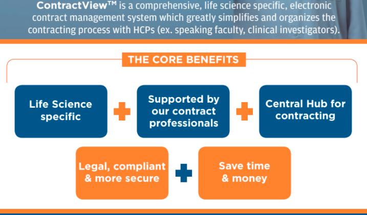 ContractView™